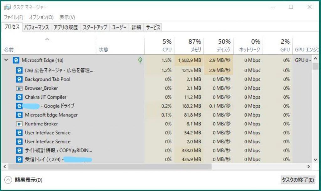 Microsoft Edgeがメモリを圧迫している原因:Gmailなど負担のかかるサイトを開いているタブがある