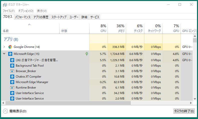 Microsoft Edgeがメモリを圧迫しているときの対策:メモリ使用量の多いタブを閉じる